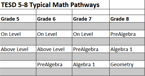 pathways graphic